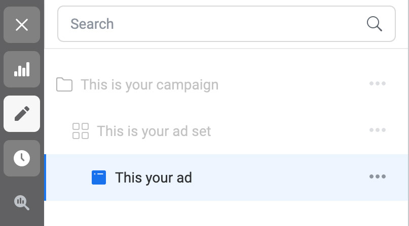 The structure in Facebook Ads